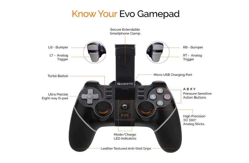 Amkette Evo Gamepad Pro 4 Full Specification | Smart India