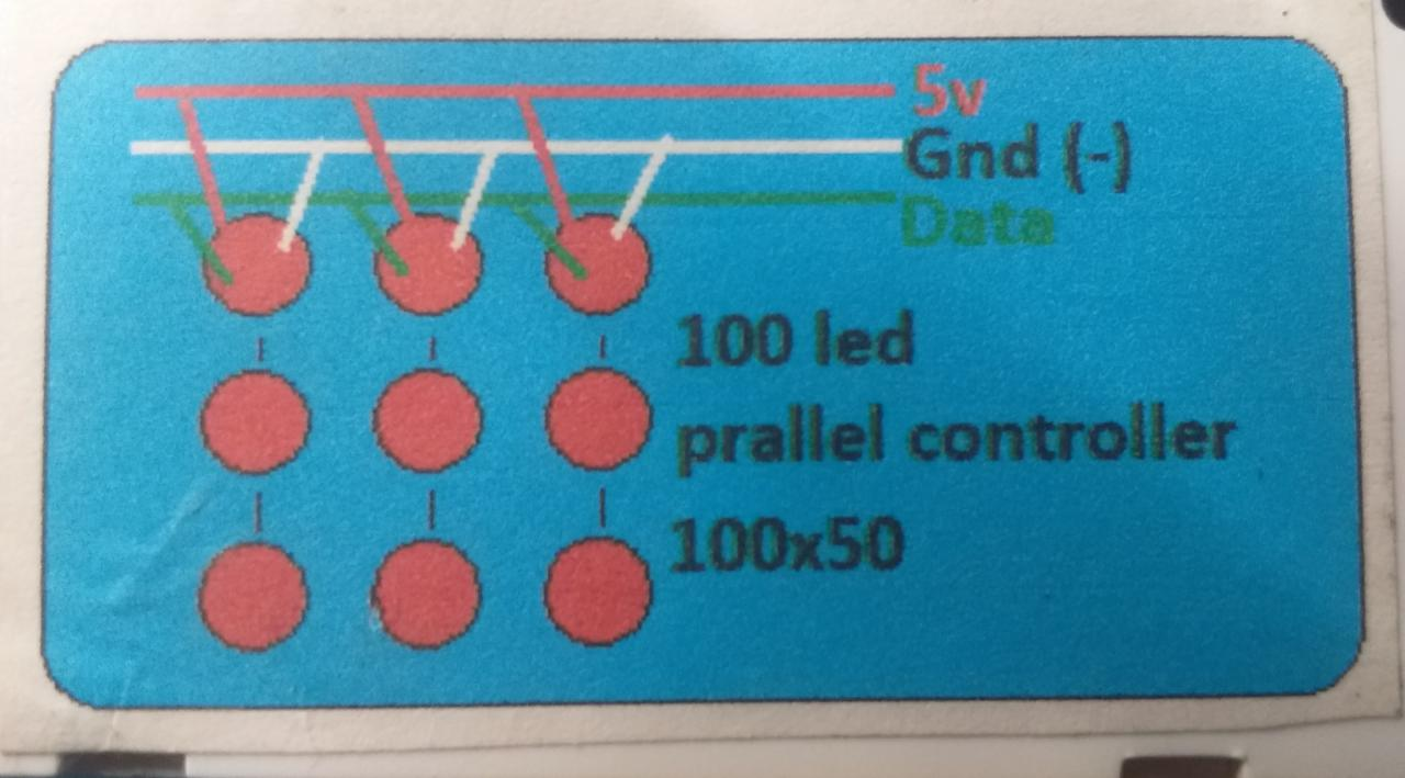 Pixel LED 100x50 Without Programming Controller Full Information